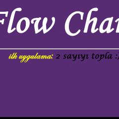 Flowchart akış diyagramı  ile ilk uygulamamız…