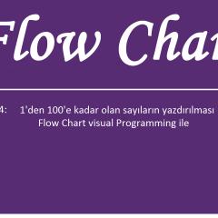 Flow Chart Visual Programming Programı ile 1 den 100 e kadar olan sayıların yazdırılması