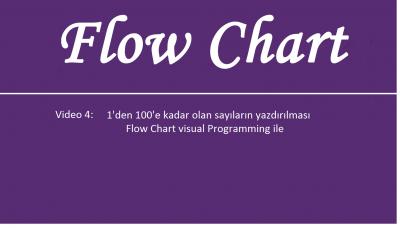 Flow Chart Visual Programming Programı