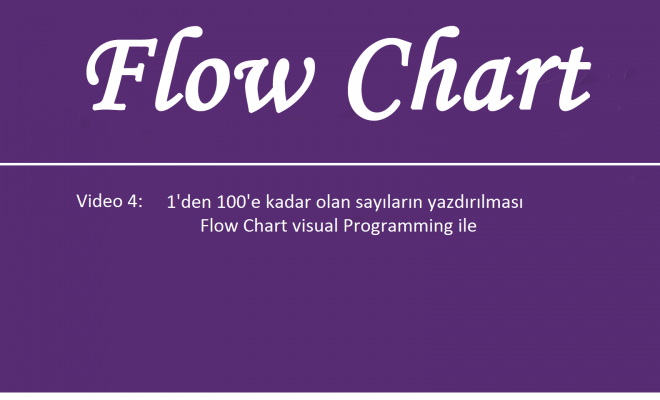Flow Chart Visual Programming Programı
