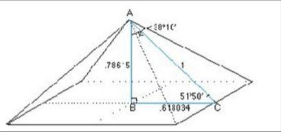 Piramit Altın Oran